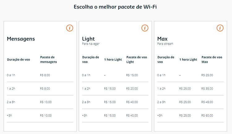 Opções de entretenimento pela GOL, que busca ser a melhor companhia aérea do Brasil