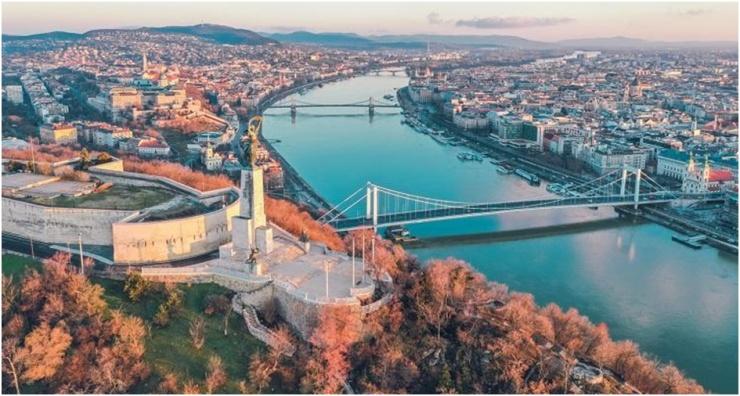 Roteiro Leste Europeu