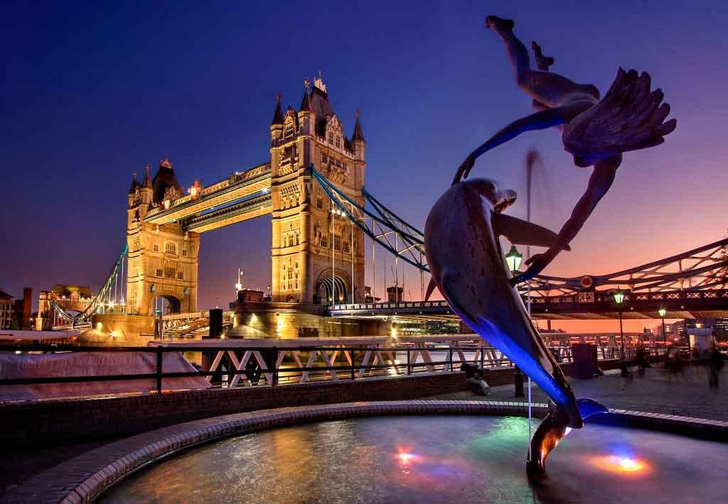 Pontos Turísticos da Inglaterra turismo